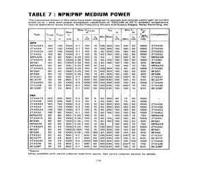 BC328PSTOB.pdf