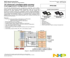 MMPF0100F0AEP.pdf