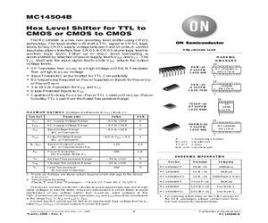 MC14504BDR2.pdf