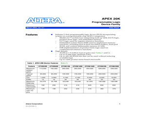 EP20K300EFI672-2N.pdf